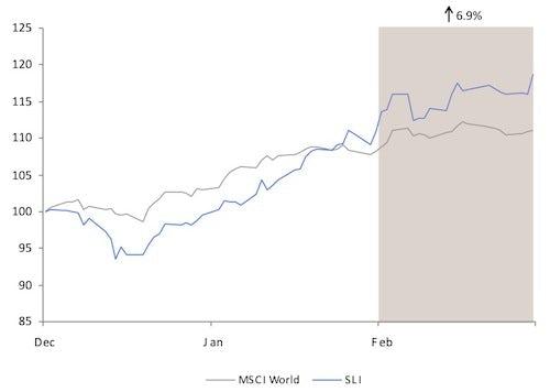 Market Pulse   China Sneezes, but Confidence Returns