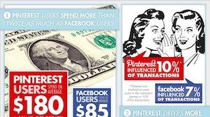 Pinterest vs Facebook | Source: Bottica.com