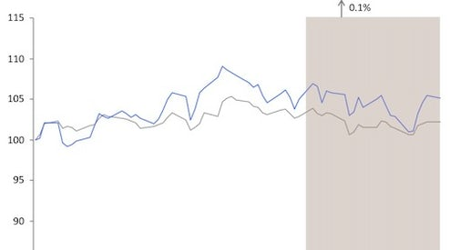 7c5ce6f1959b Savigny Luxury Index April 2012