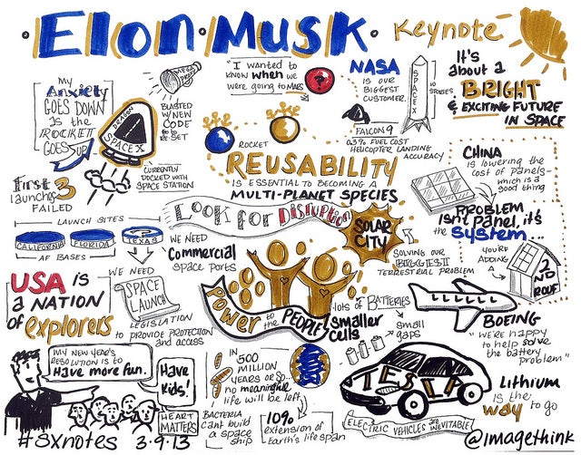 Notes from Elon Musk Keynote at SXSW Interactive | Source: ImageThink