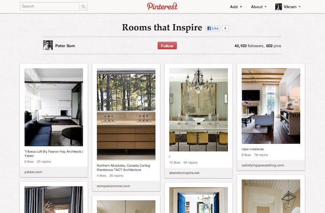 """Rooms that Inspire"" on Peter Som's Pinterest | Source: Pinterest"