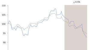 Savigny Luxury Index June 2013   Source: Savigny Partners