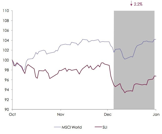 Market Pulse   Cashing In