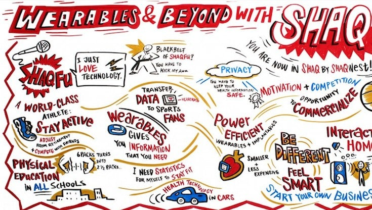 Notes from Shaq Talks Wearables and Beyond at SXSW Interactive | Source: ImageThink