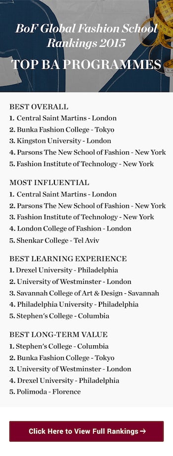 Top Global Fashion Schools - BA - Bold