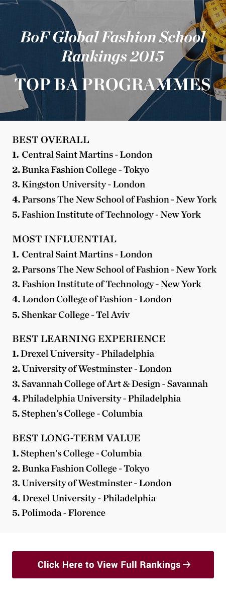 Top Global Fashion Schools - BA - Bold