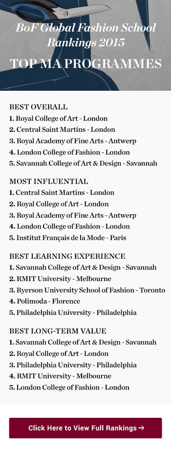 Is Fashion Education Selling A False Dream Education The State Of Education Bof