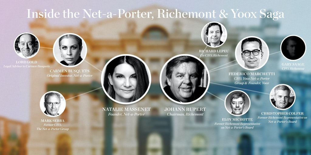 47a4339d6a3f The Secret Deal to Merge Net-a-Porter with Yoox