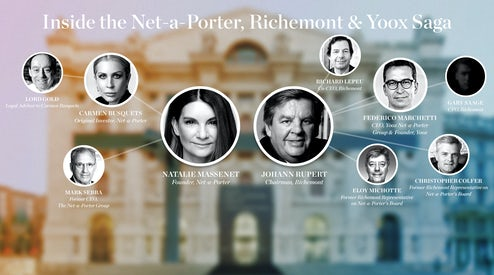8202ea7c9c95 The Secret Deal to Merge Net-a-Porter with Yoox