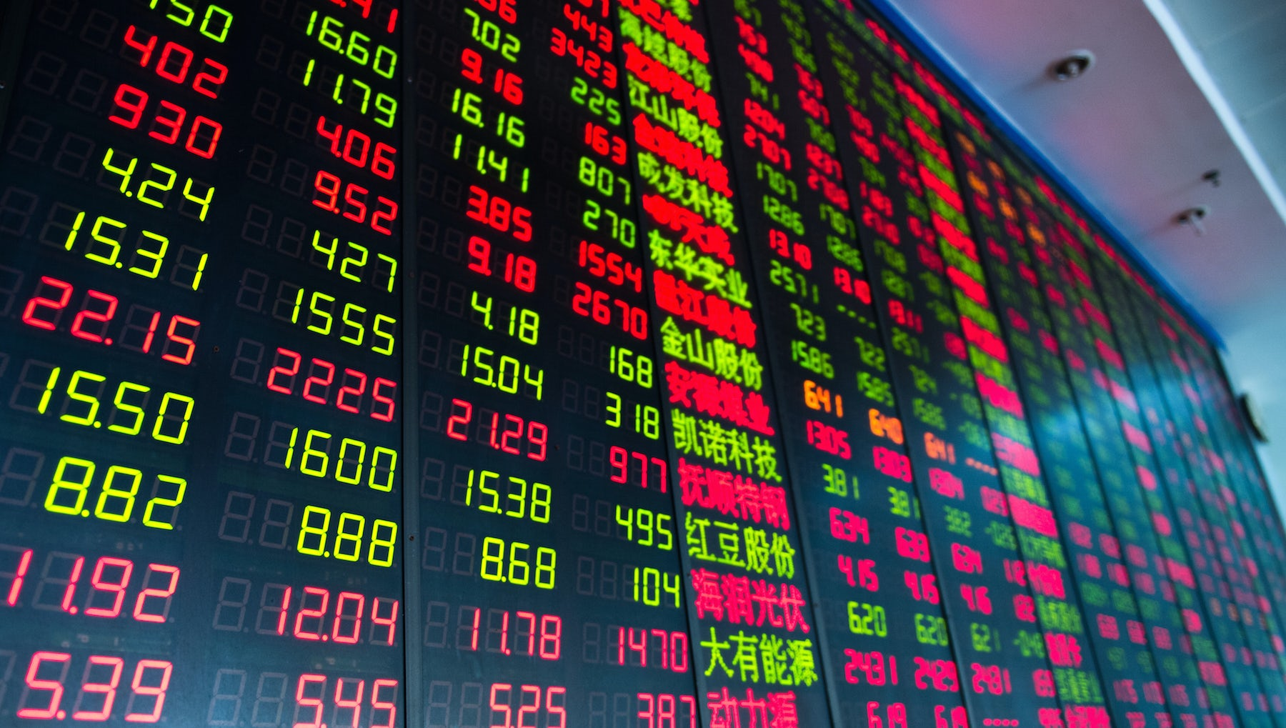 Stock market charts in China | Source: Shutterstock