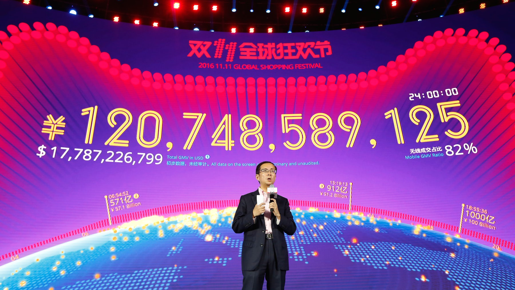 Last year's Alibaba Singles' Day event   Source: Alibaba Group