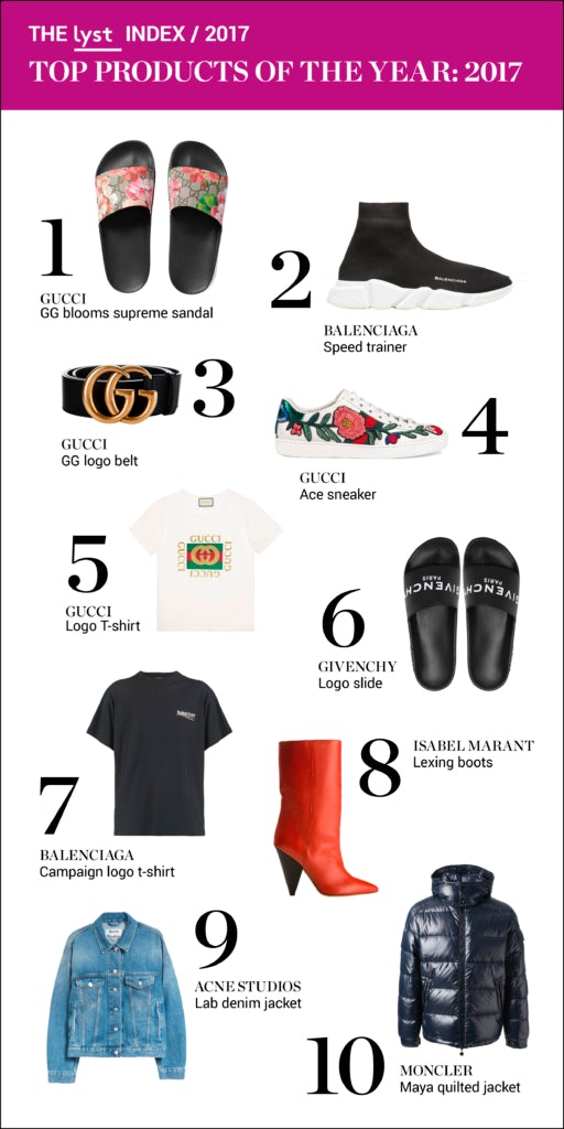 That same aesthetic fuels Gucci s high online engagement rates. The brand  achieves strong organic traction on social media channels — with products  like its ... c745b454ccfe