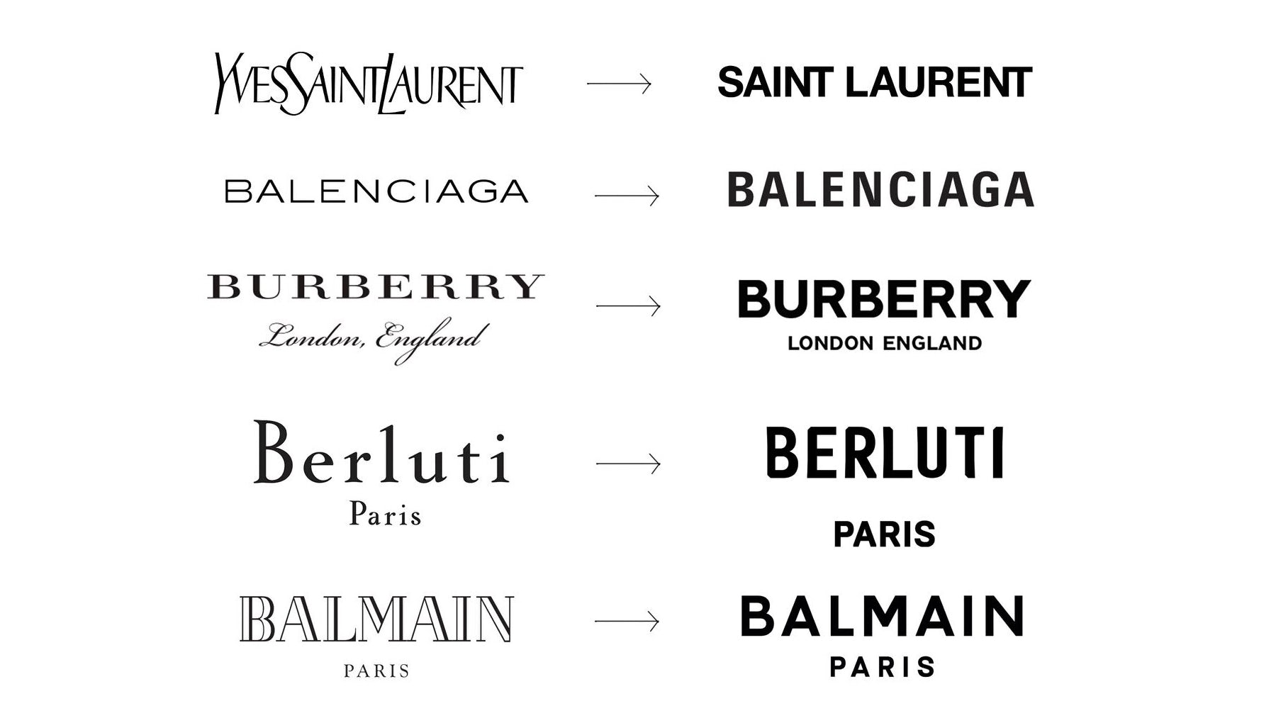 Why Every Luxury Brand's Logo Looks the
