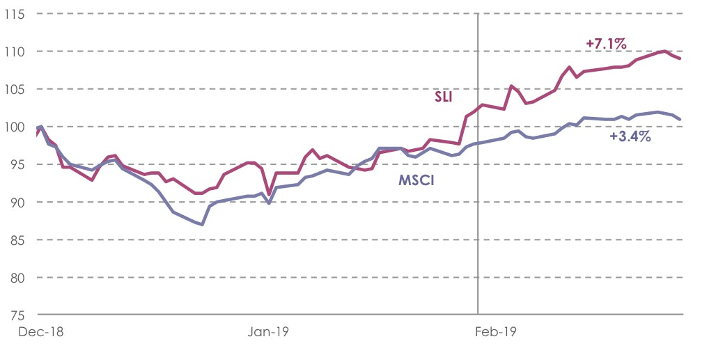 f10d1accc Luxury Defies China Slowdown Fears | Intelligence, Market Pulse | BoF