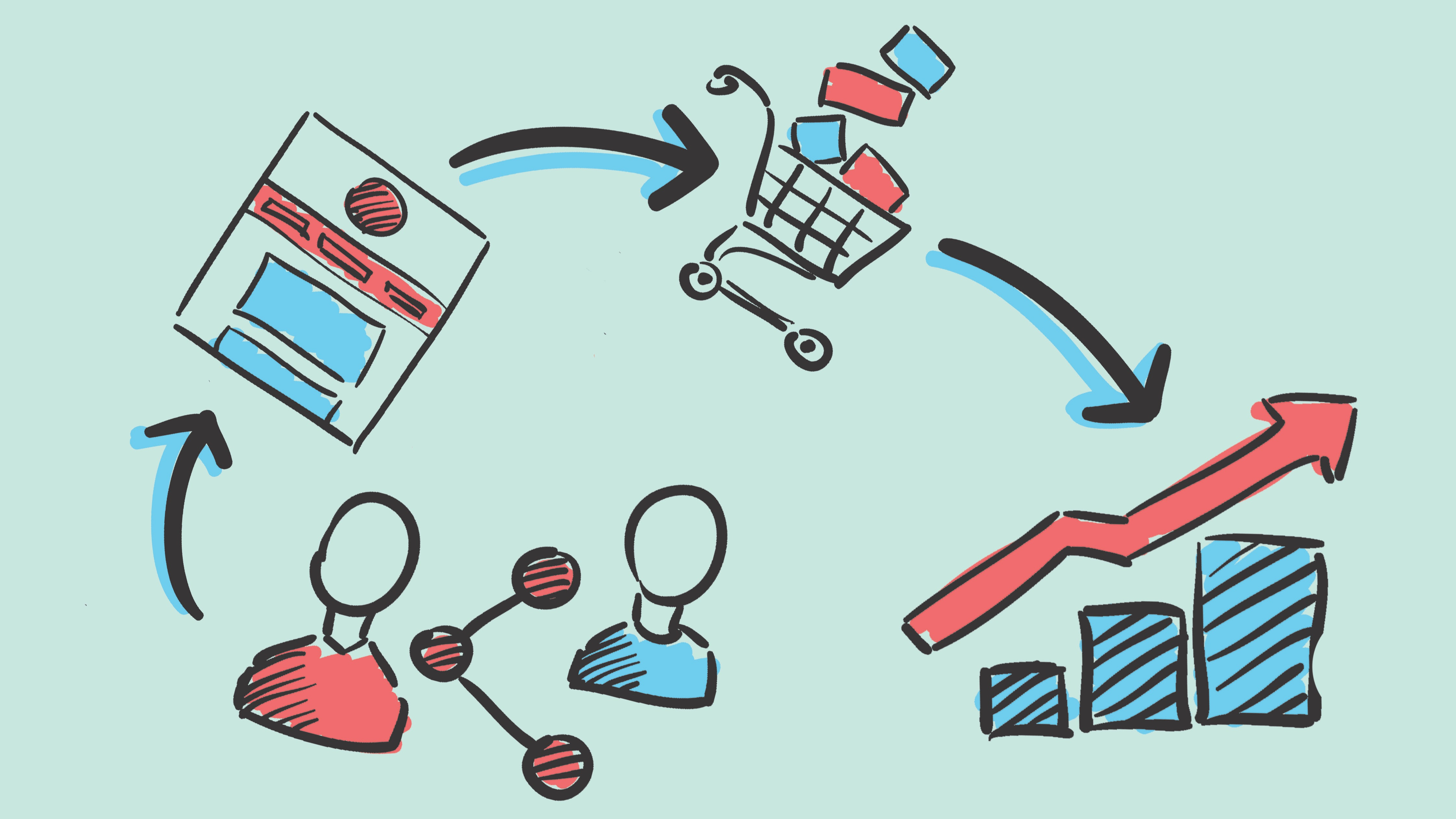 Inside the Multi-Billion-Dollar Online Product Recommendation Economy