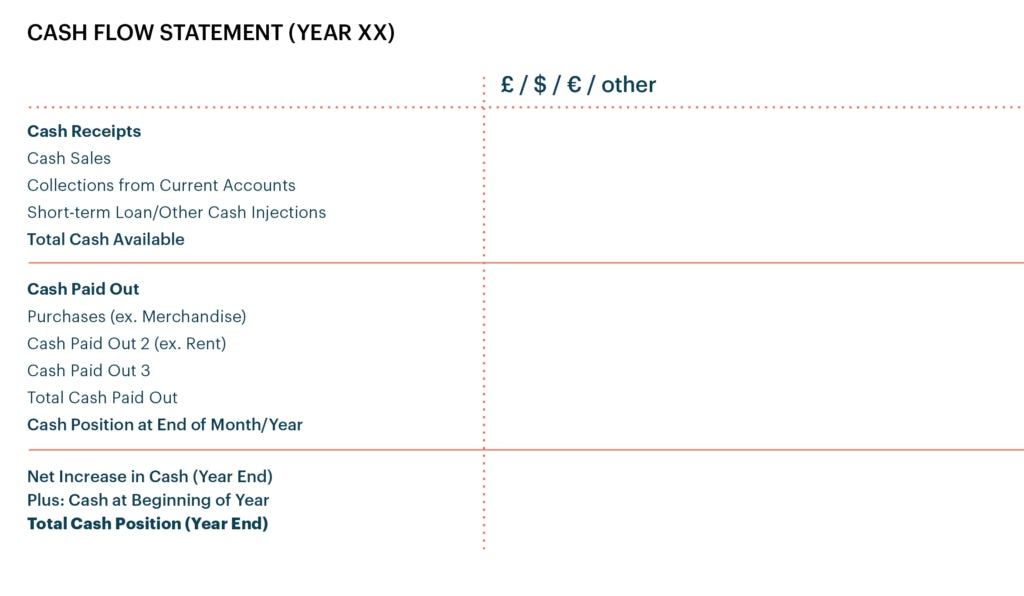 BoF's Start-Up School cash flow statement template